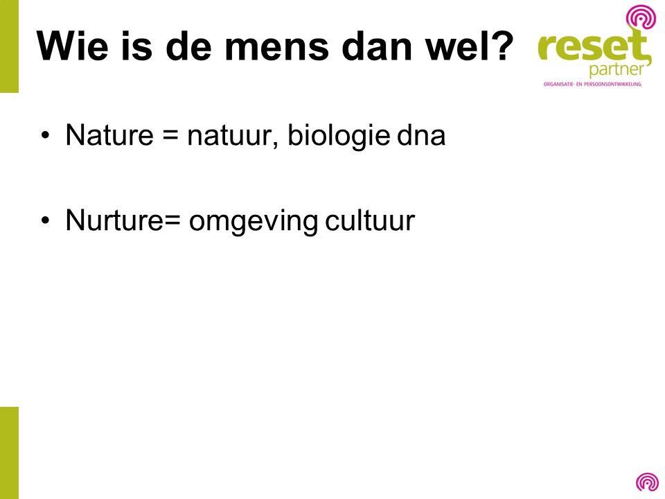 Wie is de mens dan wel Nature = natuur, biologie dna