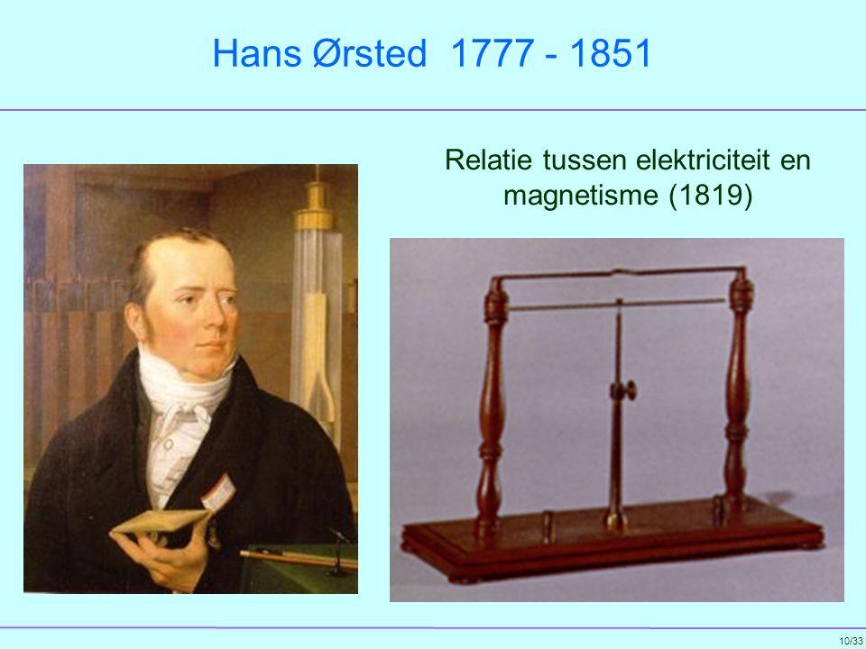Relatie tussen elektriciteit en magnetisme (1819)