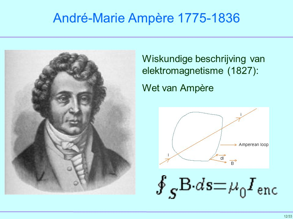 André-Marie Ampère 1775-1836 Wiskundige beschrijving van elektromagnetisme (1827): Wet van Ampère