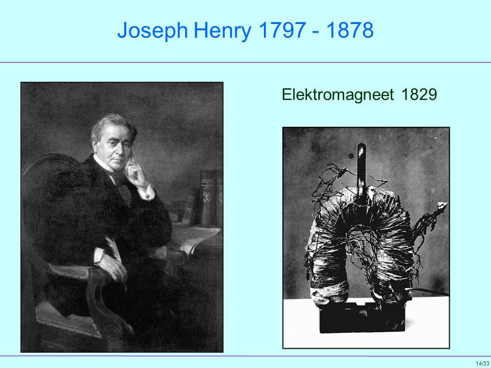 Joseph Henry 1797 - 1878 Elektromagneet 1829