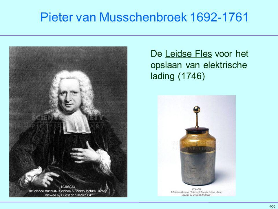 Pieter van Musschenbroek 1692-1761
