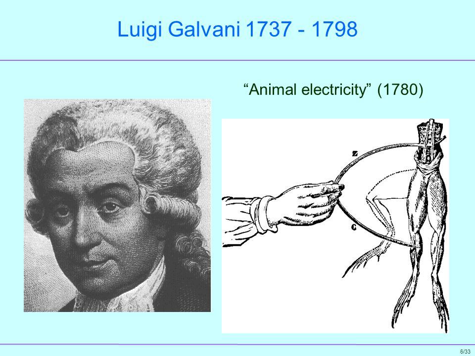 Animal electricity (1780)