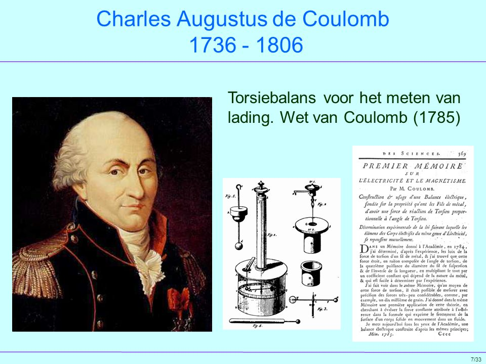 Charles Augustus de Coulomb 1736 - 1806