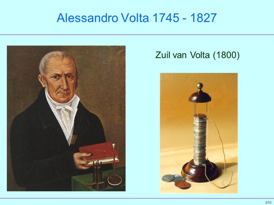 Alessandro Volta 1745 - 1827 Zuil van Volta (1800)