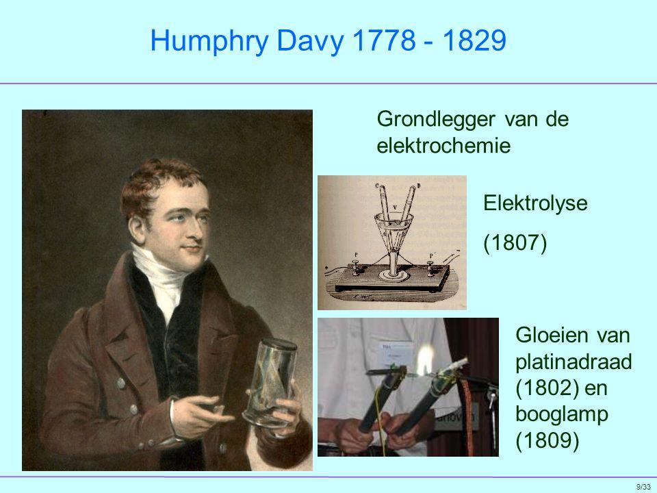 Humphry Davy 1778 - 1829 Grondlegger van de elektrochemie Elektrolyse