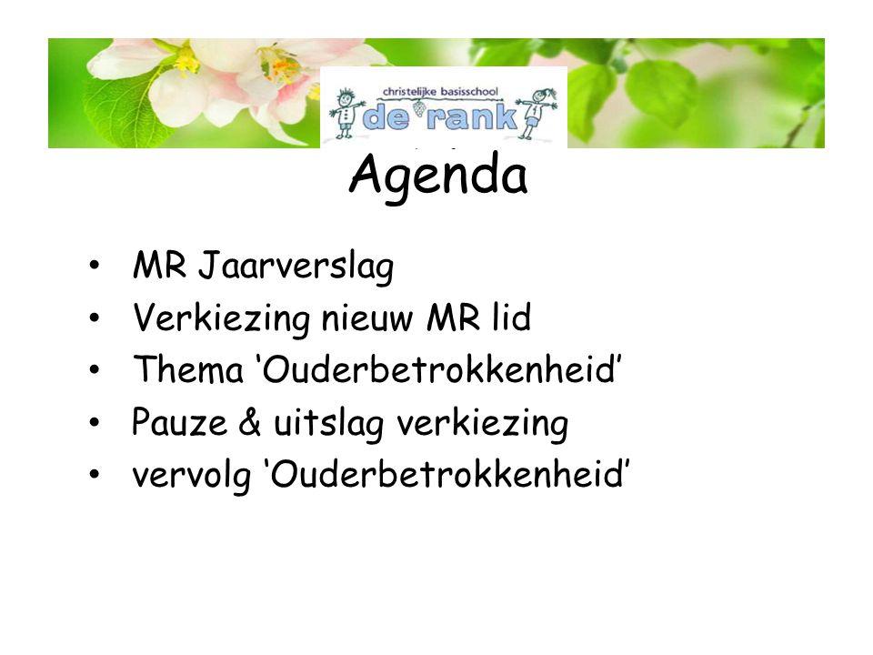 MR Agenda MR Jaarverslag Verkiezing nieuw MR lid