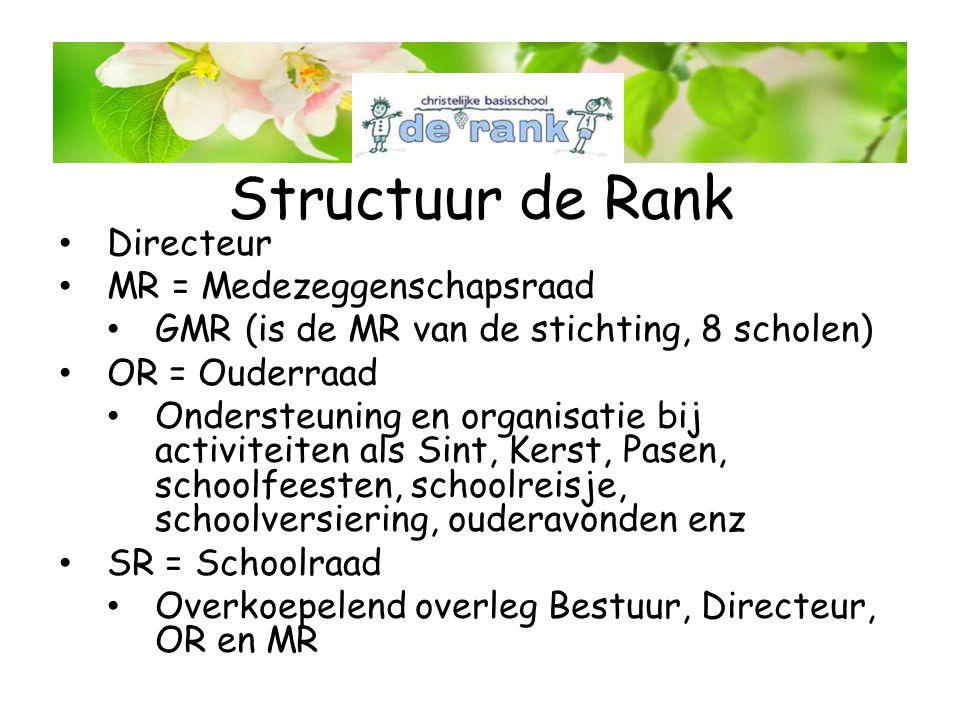 Structuur de Rank Directeur MR = Medezeggenschapsraad