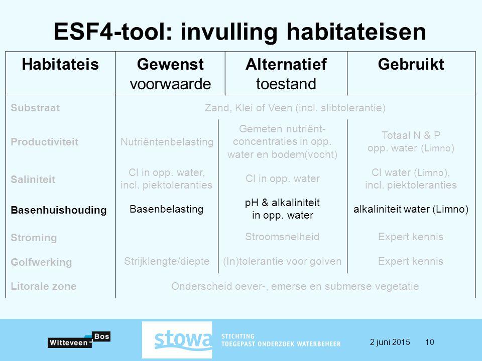 ESF4-tool: invulling habitateisen