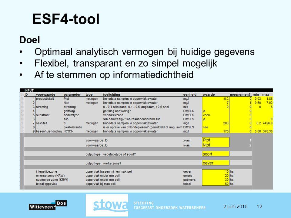 ESF4-tool Doel Optimaal analytisch vermogen bij huidige gegevens