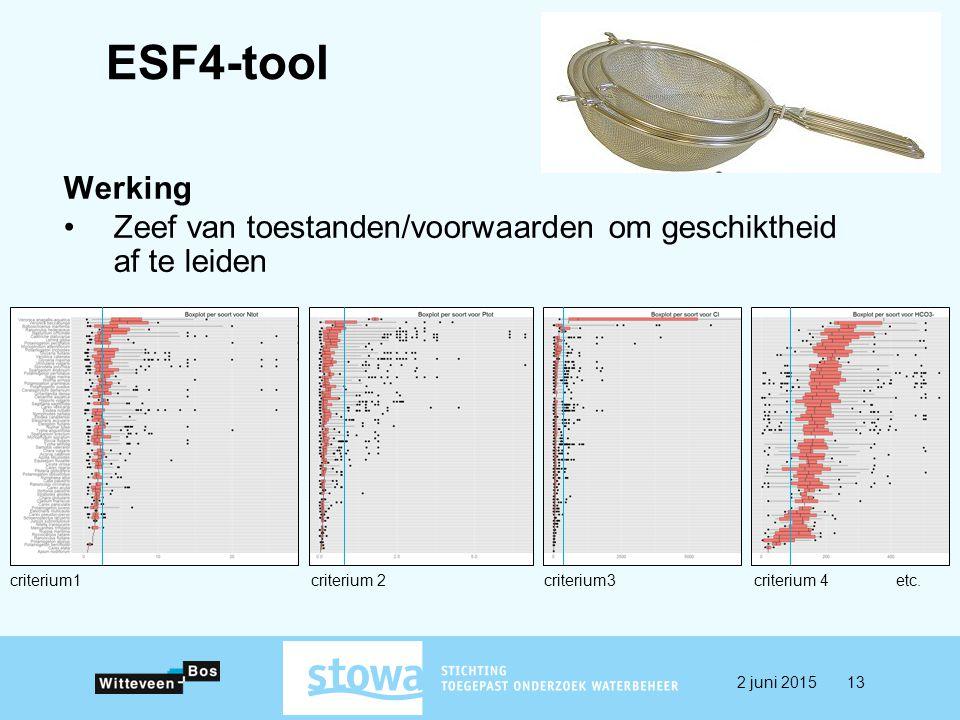 ESF4-tool Werking. Zeef van toestanden/voorwaarden om geschiktheid af te leiden.
