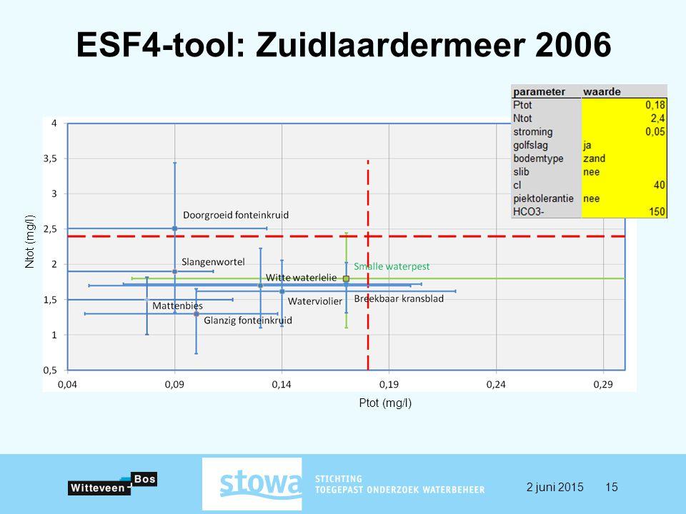 ESF4-tool: Zuidlaardermeer 2006