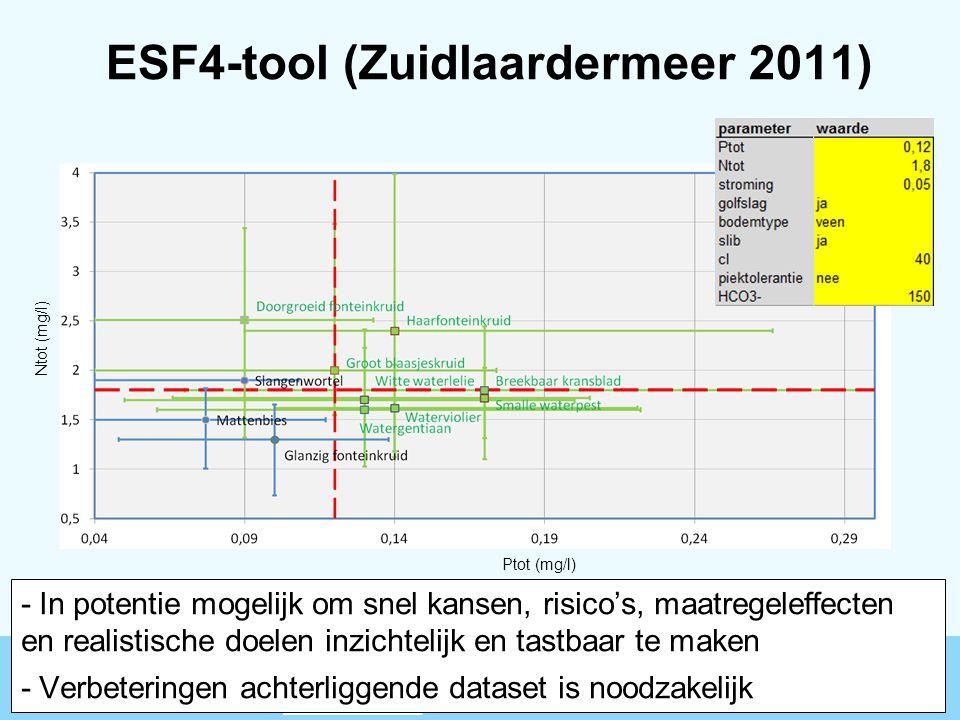 ESF4-tool (Zuidlaardermeer 2011)