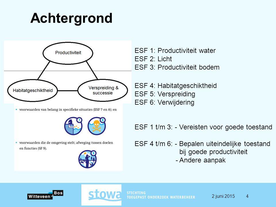 Achtergrond ESF 1: Productiviteit water ESF 2: Licht