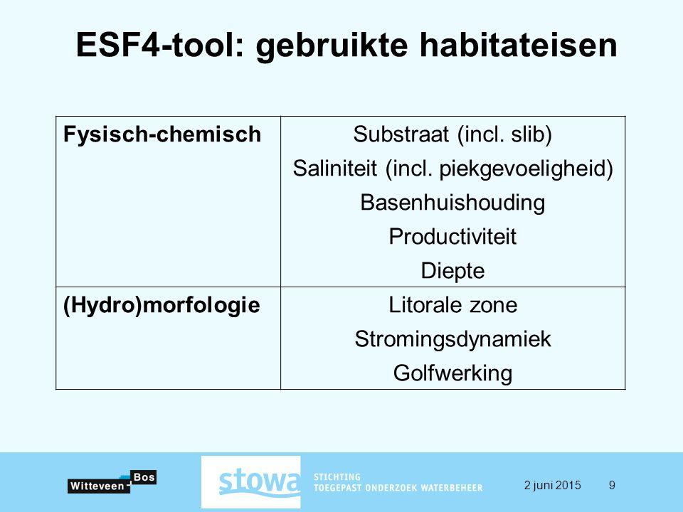 ESF4-tool: gebruikte habitateisen