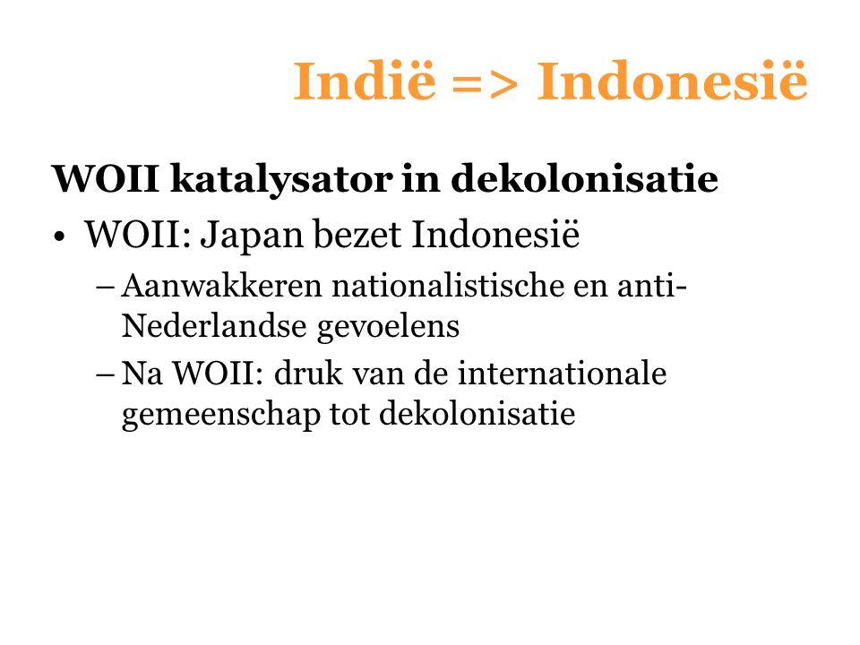 Indië => Indonesië WOII katalysator in dekolonisatie