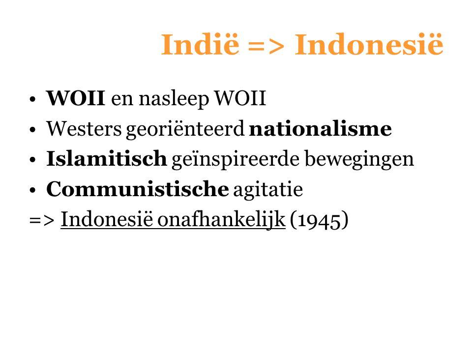 Indië => Indonesië WOII en nasleep WOII