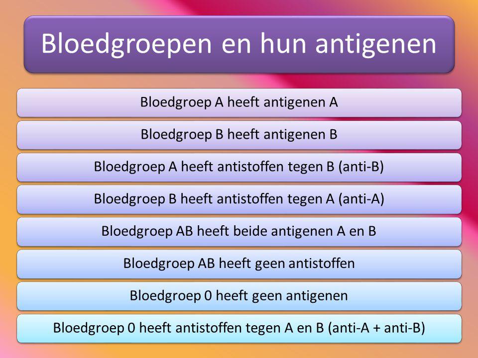 Bloedgroepen en hun antigenen