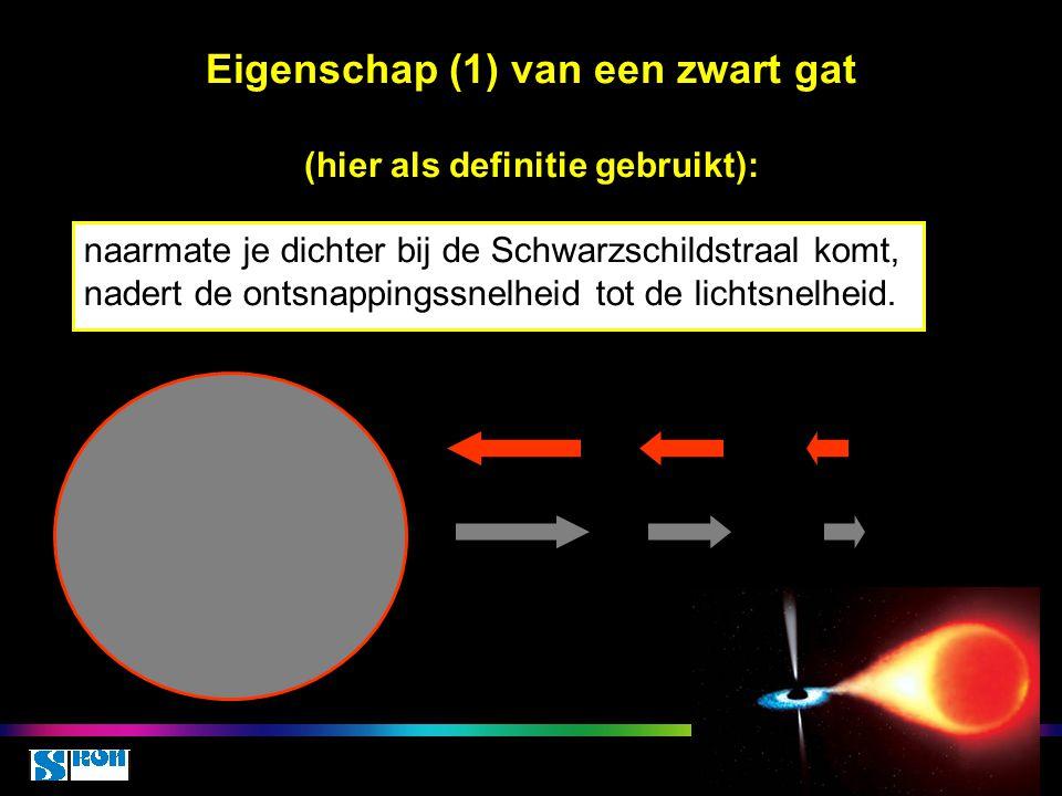 Eigenschap (1) van een zwart gat (hier als definitie gebruikt):