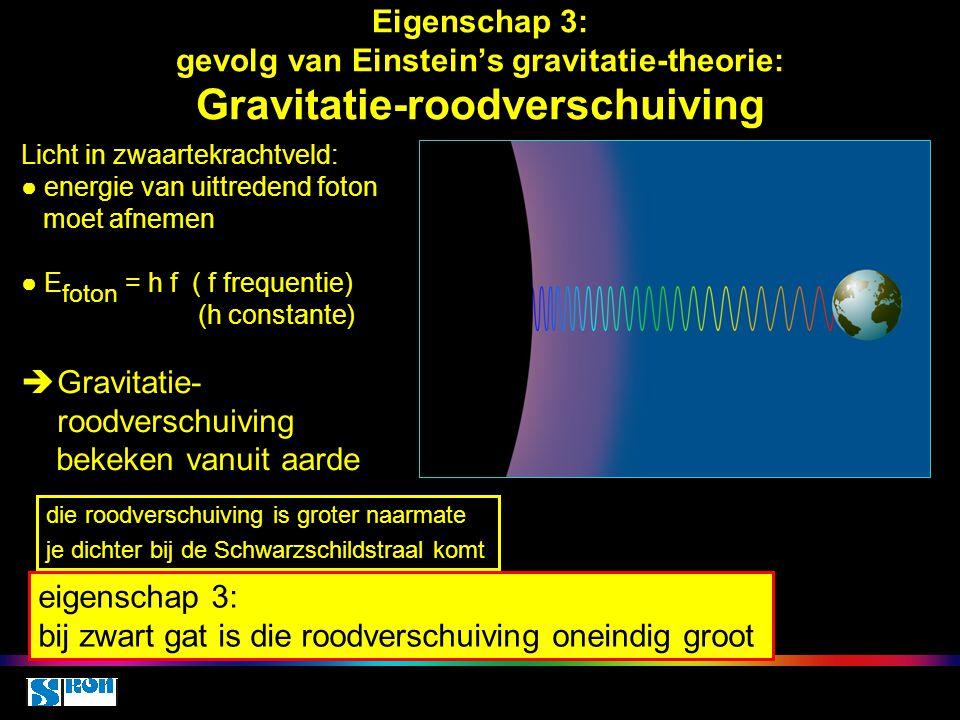 Gravitatie-roodverschuiving bekeken vanuit aarde