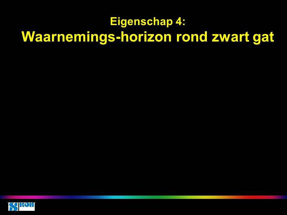 Eigenschap 4: Waarnemings-horizon rond zwart gat
