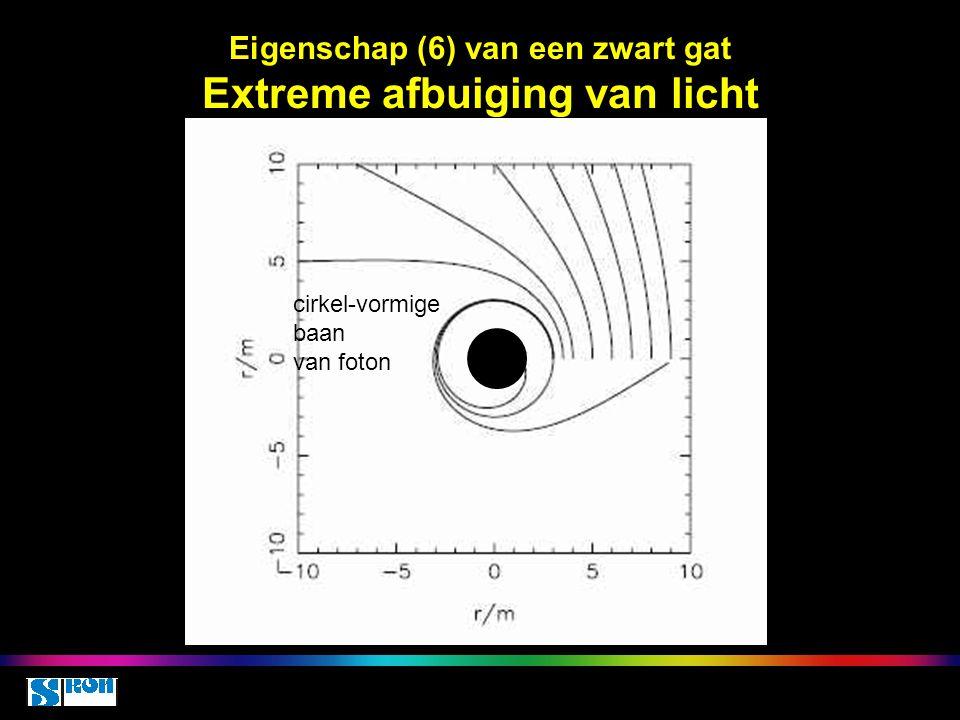 Eigenschap (6) van een zwart gat Extreme afbuiging van licht
