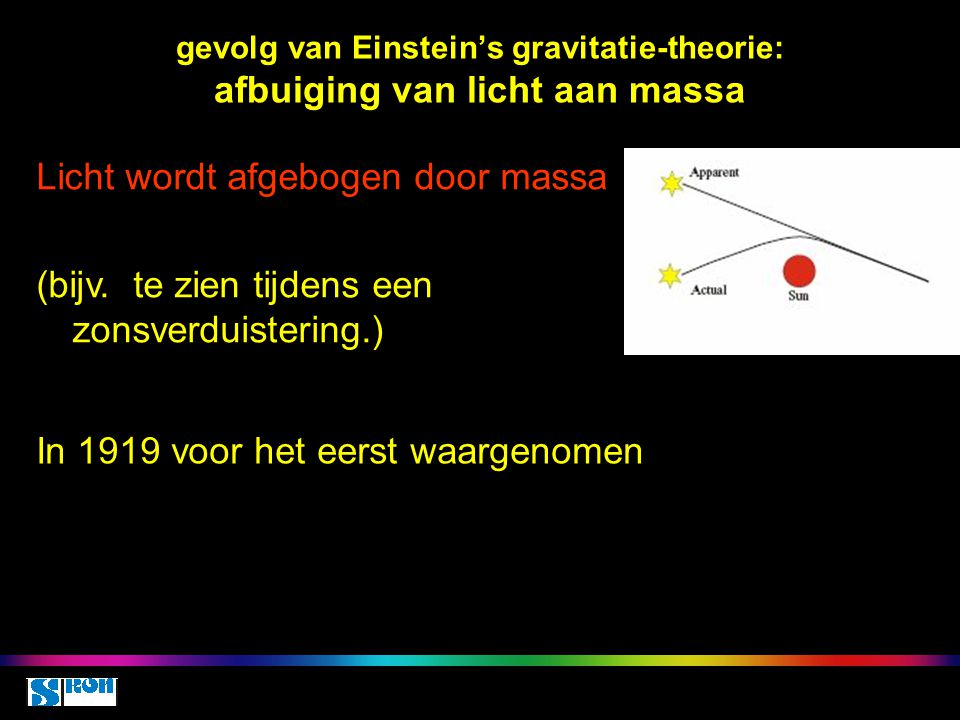 Licht wordt afgebogen door massa