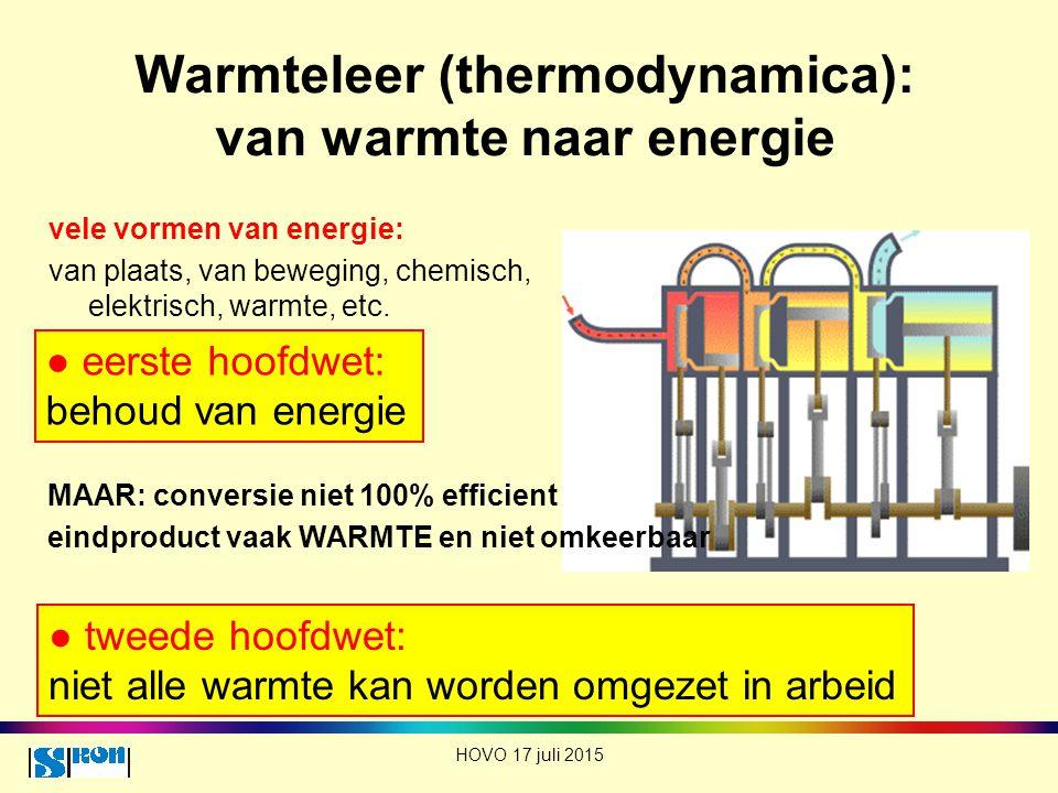 Warmteleer (thermodynamica): van warmte naar energie