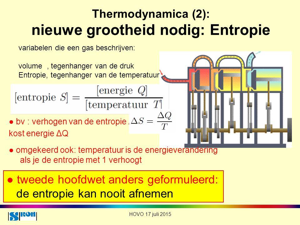Thermodynamica (2): nieuwe grootheid nodig: Entropie