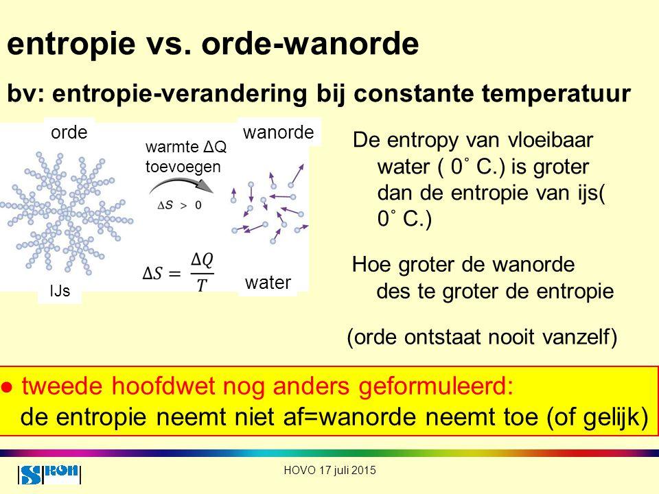 entropie vs. orde-wanorde