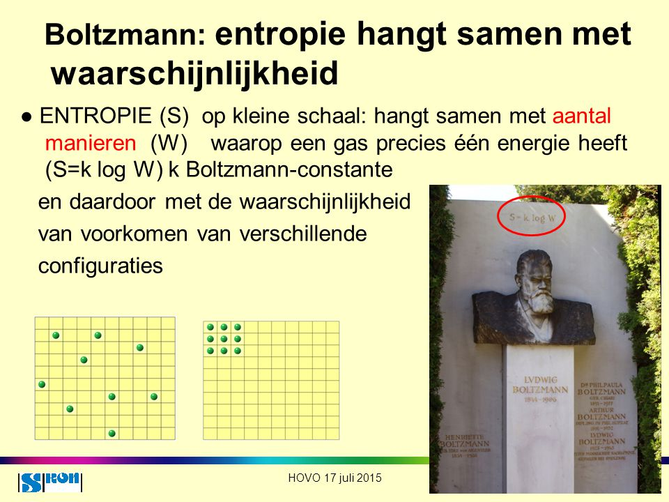 Boltzmann: entropie hangt samen met waarschijnlijkheid