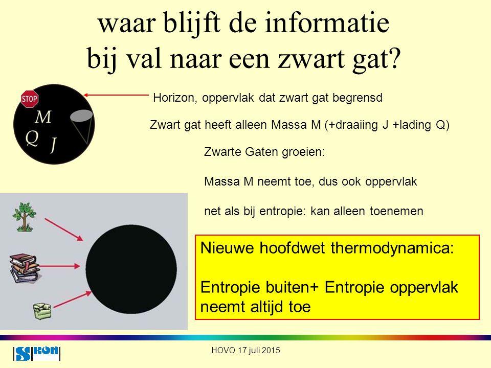 waar blijft de informatie bij val naar een zwart gat
