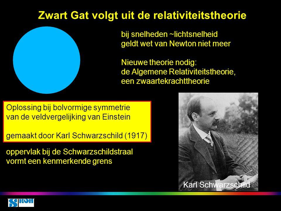 Zwart Gat volgt uit de relativiteitstheorie