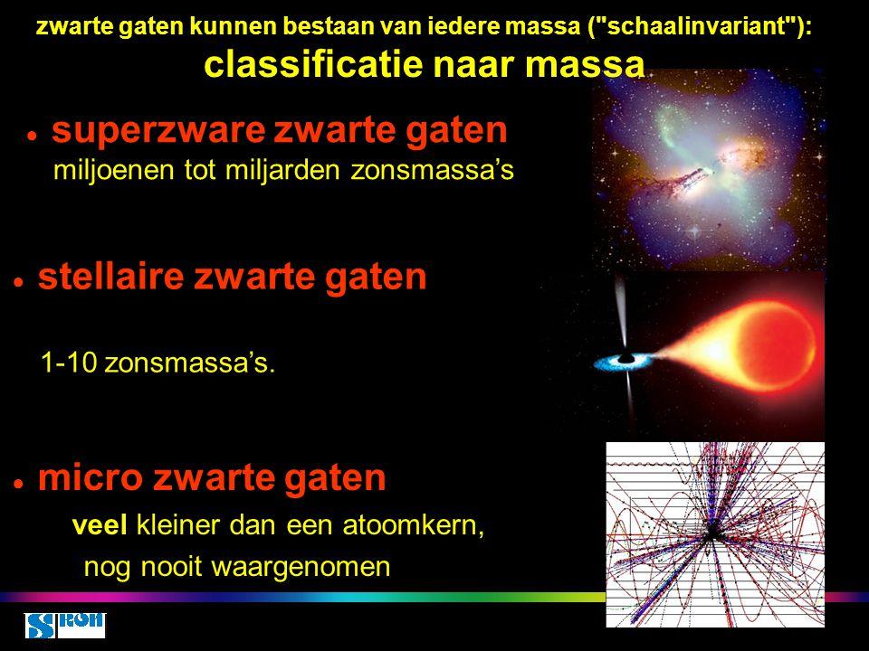 zwarte gaten kunnen bestaan van iedere massa ( schaalinvariant ): classificatie naar massa