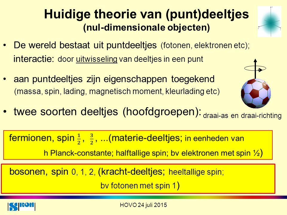 Huidige theorie van (punt)deeltjes (nul-dimensionale objecten)