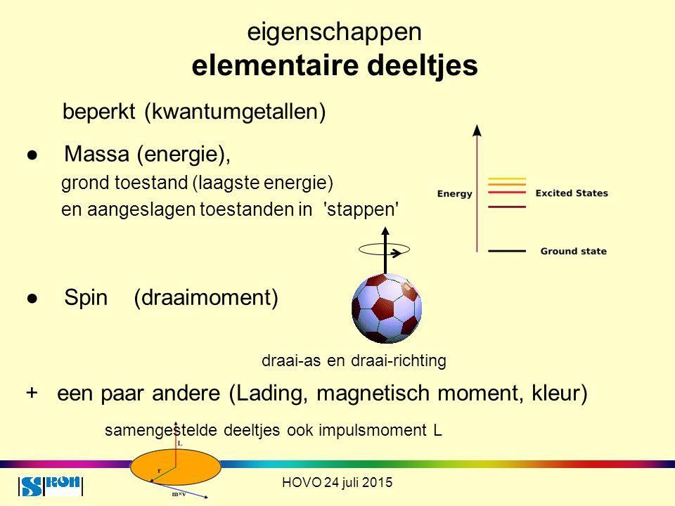 eigenschappen elementaire deeltjes