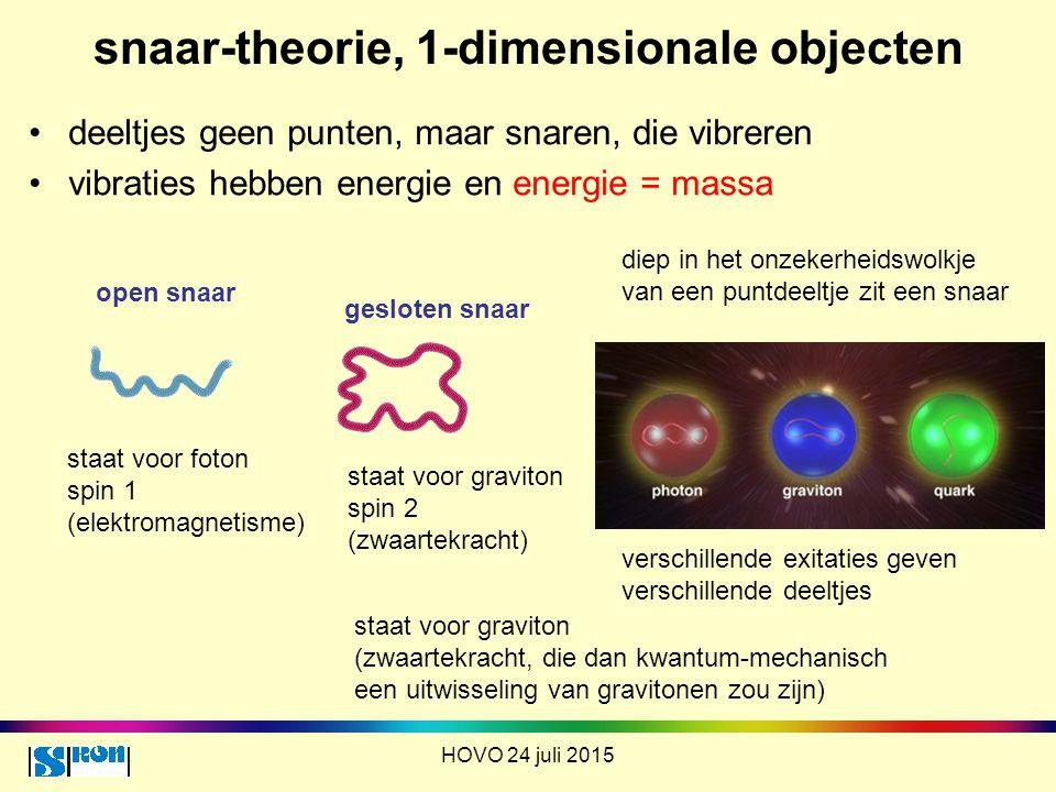 snaar-theorie, 1-dimensionale objecten
