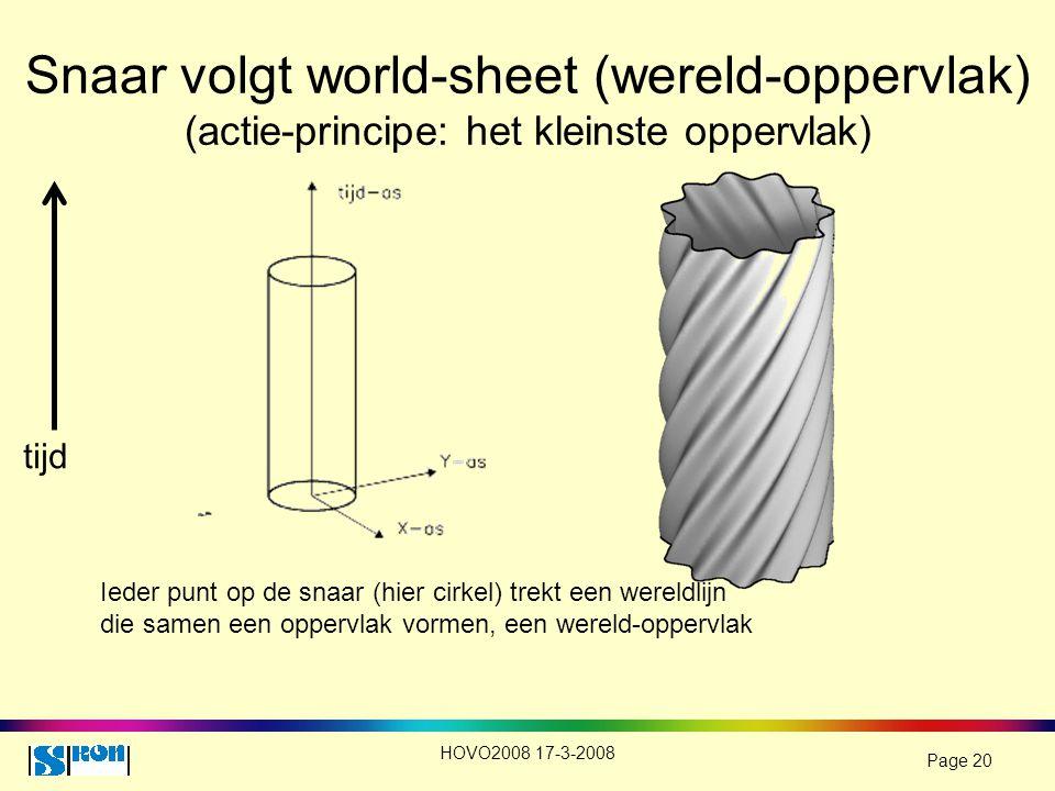 Snaar volgt world-sheet (wereld-oppervlak) (actie-principe: het kleinste oppervlak)