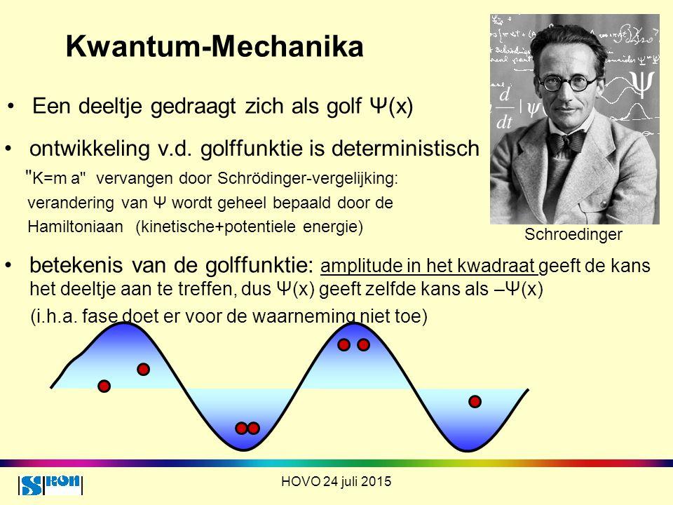 Kwantum-Mechanika Een deeltje gedraagt zich als golf Ψ(x)