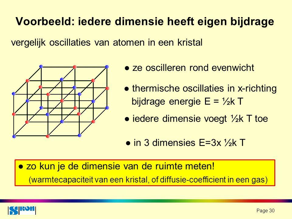 Voorbeeld: iedere dimensie heeft eigen bijdrage