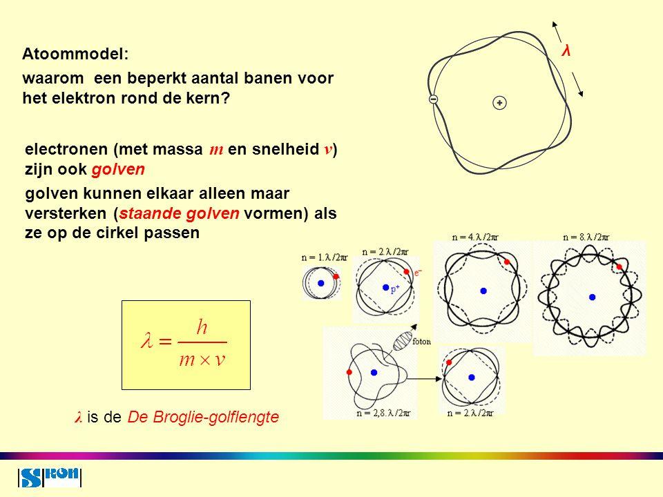 Atoommodel: waarom een beperkt aantal banen voor het elektron rond de kern λ. electronen (met massa m en snelheid v) zijn ook golven.