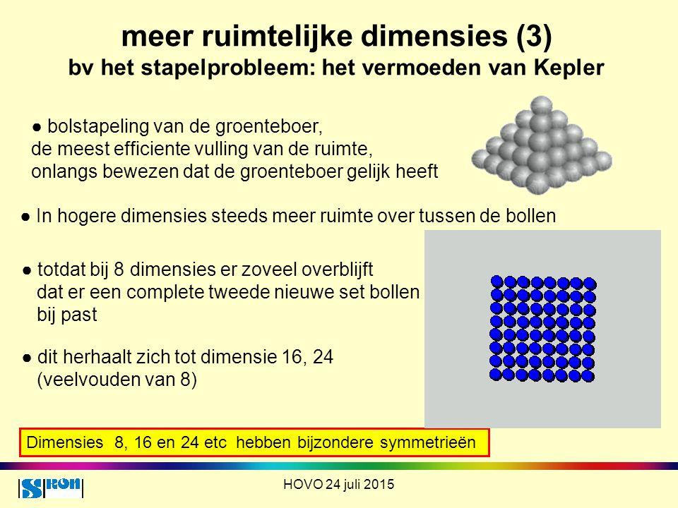 meer ruimtelijke dimensies (3) bv het stapelprobleem: het vermoeden van Kepler