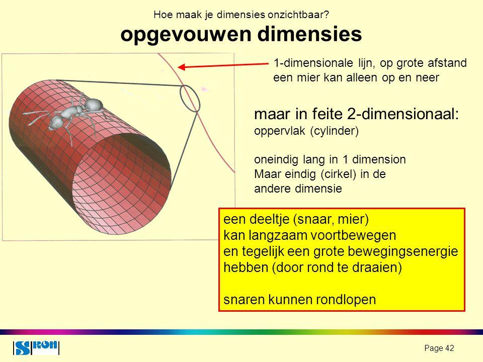 Hoe maak je dimensies onzichtbaar opgevouwen dimensies