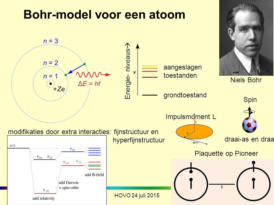 Bohr-model voor een atoom