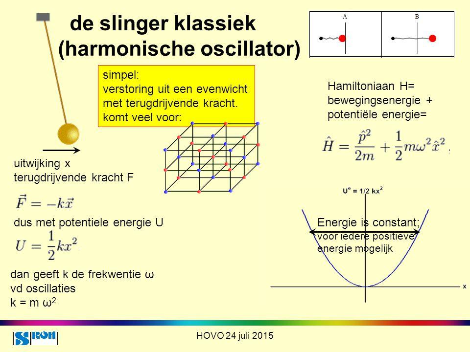 de slinger klassiek (harmonische oscillator)