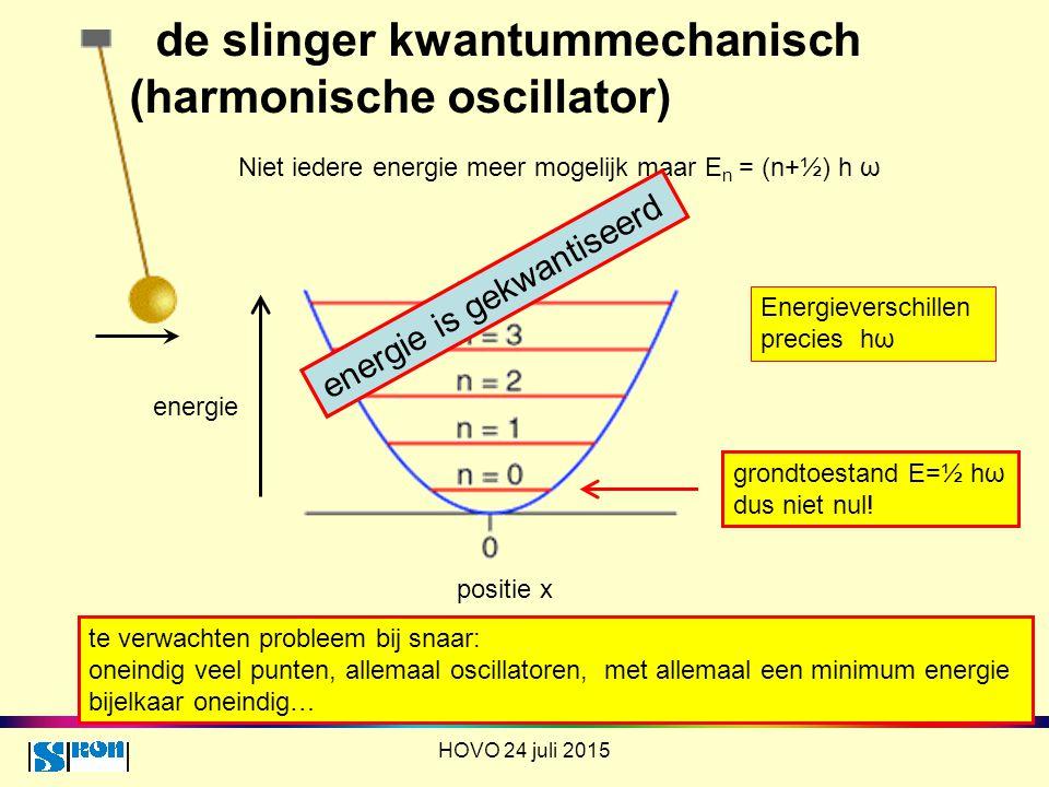 de slinger kwantummechanisch (harmonische oscillator)