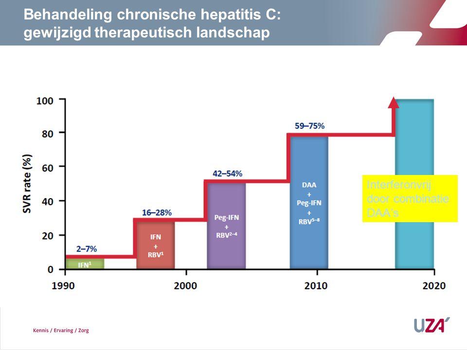 Behandeling chronische hepatitis C: gewijzigd therapeutisch landschap