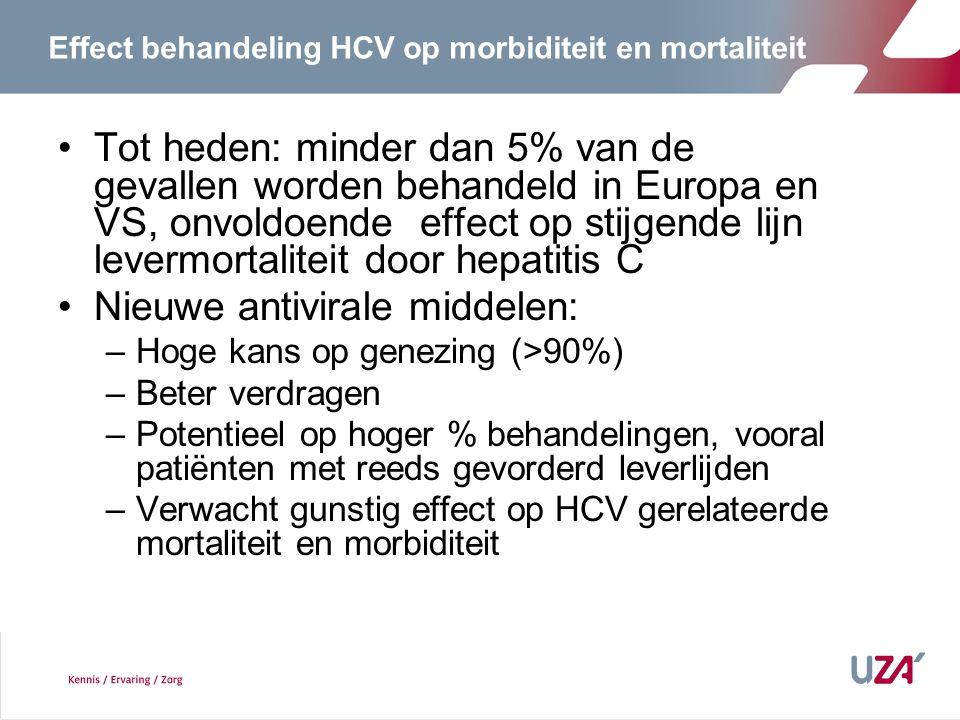 Effect behandeling HCV op morbiditeit en mortaliteit