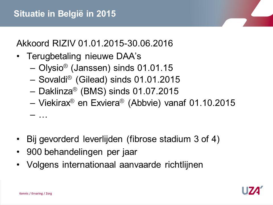 Terugbetaling nieuwe DAA's Olysio® (Janssen) sinds 01.01.15