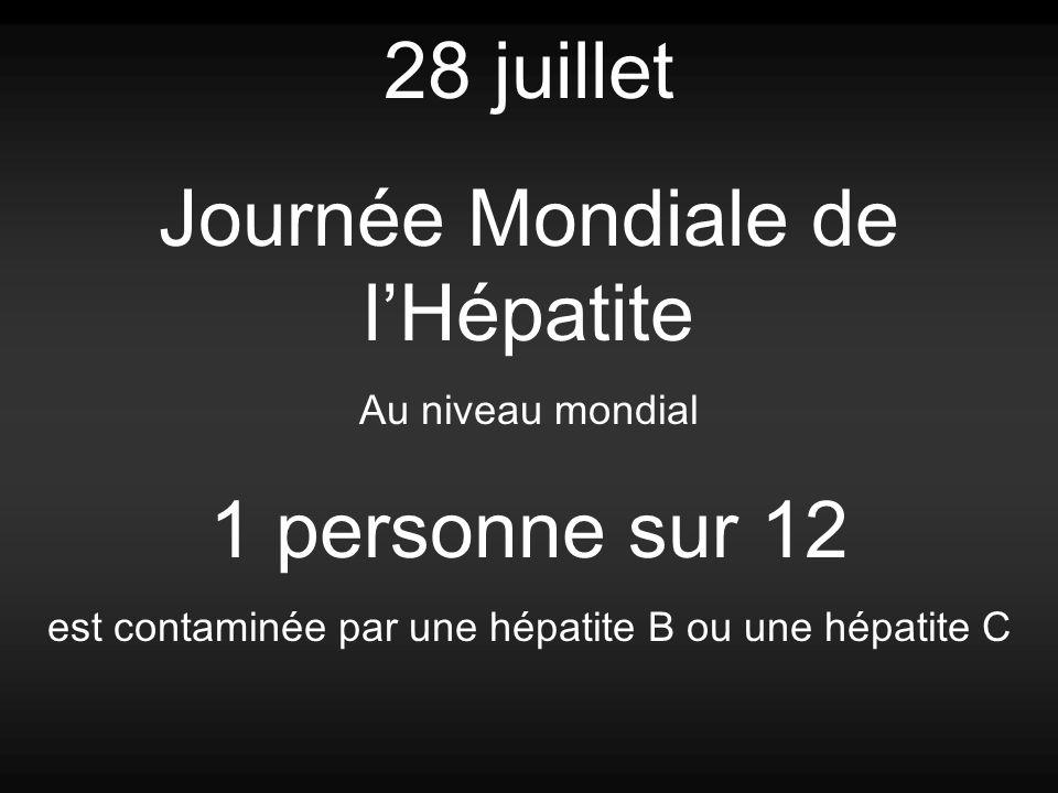 Journée Mondiale de l'Hépatite