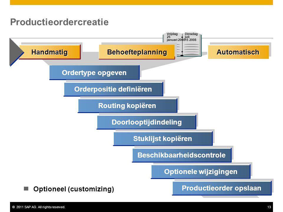 Productieordercreatie